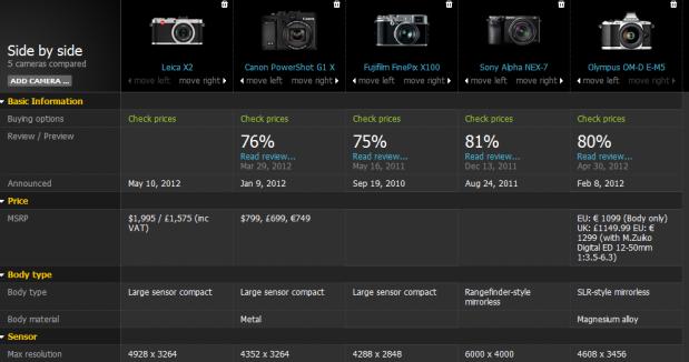 Porównanie aparatów na wyprawę